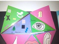¿Qué es un lapbook? La definición literal es, libro de etiquetas. Y eso vamos a hacer, un libro con etiquetas, pestañas y sobres.  ¿Que necesitamos para hacer un lapbook? Pegamento, tijeras, …