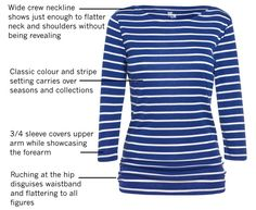 June 14, 2015 - While currently out of stock, ME + EM is taking pre-orders for the top with expected delivery mid-September. The top will be priced at £48, the same cost as the other Breton stripe styles, shipping to the US is an additional £20; this page has more specifics on international shipping.  Another graphic from ME + EM.  ME + EM