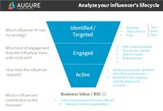 The Voice, Give It To Me, Content, Marketing Strategies, Tips, Summary