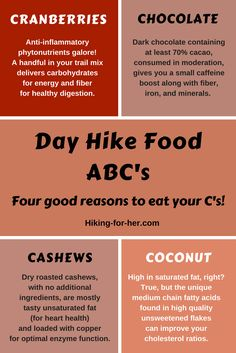 Day Hike Nutrition Tips: Easy As A-B-C! With this hiking for her infographic, healthy and tasty food for day hikes is as easy as ABC. Four good reasons to eat your C! Hiking Food, Backpacking Food, Hiking Tips, Camping And Hiking, Outdoor Camping, Camping Menu, Camping Foods, Camping Hammock, Outdoor Gear