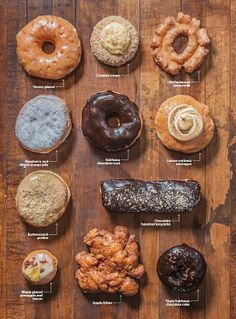 Firecakes Donuts for Breakfast located at 68 W Hubbard St This place is a must! A Chicago GEM. Honestly the BEST donuts i have ever had. Firecakes Donuts, Baked Donuts, Delicious Donuts, Yummy Food, Donut Recipes, Cooking Recipes, Just Desserts, Dessert Recipes, Gula