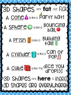 Get to know our students at the beginning of the year with this All About Me activity! Here is a group of Coin Anchor Charts ! 3d Shapes Kindergarten, Kindergarten Anchor Charts, Teaching Shapes, Math Anchor Charts, Preschool Math, Fun Math, Teaching Math, Math Activities, 3d Shapes Activities