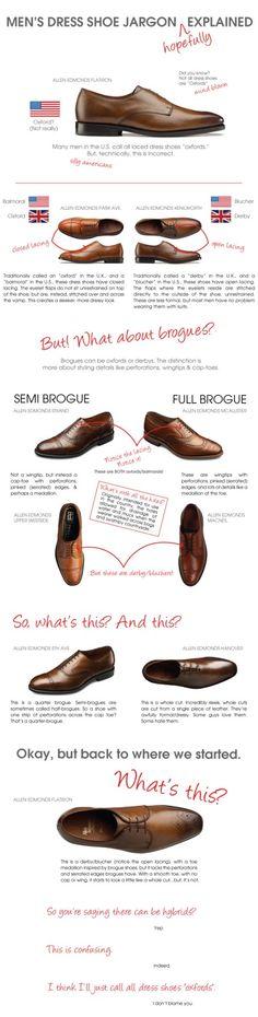 Shoes jargon