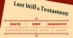 Does debt survive death?  Find out how to settle your debts and make a plan for the future.  We answer questions about debt inheritance, joint debts and what to do if money is in the estate.