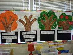"""Apple mural - """"It is fall the leaves are orange - it is winter the leaves are gone,"""" etc."""