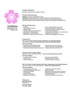 graphic designer resume graphic designer resume format graphic designer resume sample graphic designer resume template resume of graphic designer. Resume Example. Resume CV Cover Letter