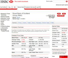 HSBC Online Share Trading Tools