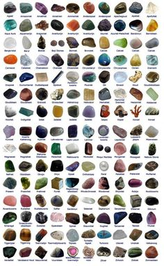 Gallery For > Gemstones Chart