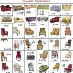 How Much Fabric Should I Buy? Upholstery Yardage Guides   Apartment Therapy