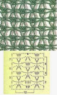 Beautiful openwork crochet stitch that would be wonderful for a shawl or scarf. … Beautiful openwork crochet stitch that would be wonderful for a shawl or scarf. For clarity, the curved line with the number 7 in the diagram means chain Crochet Motifs, Crochet Diagram, Crochet Stitches Patterns, Crochet Chart, Love Crochet, Beautiful Crochet, Diy Crochet, Knitting Stitches, Stitch Patterns