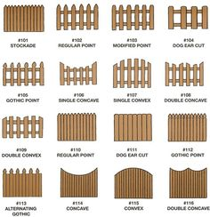 DIY Wooden garden fence - picket fence instructions and desi.- DIY Wooden garden fence – picket fence instructions and designs DIY Wooden garden fence – picket fence instructions and designs -
