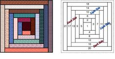 log+cabin+quilt+patterns+for+beginners | Log cabin block and log cabin template, color values marked (mirror ...