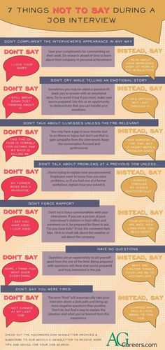 What Not to Say in an Interview - The Muse