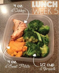 Healthy Quick Lunch 1. Chicken Breast, 2. Spinach Broccoli, 3. Sweet Potatoe