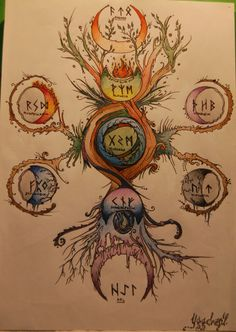 Nine Worlds of Yggdrasil | Yggdrasil. If I were to do a big piece, this would be it.
