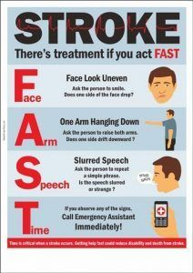 Stroke : There's treatment if you act FAST - Nurses Tips first aid Stroke : There's treatment if you act FAST First Aid Poster, Camping In Deutschland, First Aid Cpr, Emergency First Aid, Emergency Medicine, Emergency Medical Responder, Nursing School Notes, Art Of Manliness, Medical Information