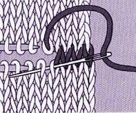 L'assemblage des différentes parties du tricot - La Boutique du Tricot et des Loisirs Créatifs - un bon résumé des différentes techniques pour de jolies coutures...