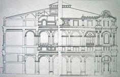 Ill. 1: Pascal-Xavier Coste, élévation de la façade principale et coupe transversale du projet de bourse à Marseille, juin 1847