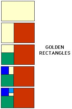 The Golden Rectangle of design