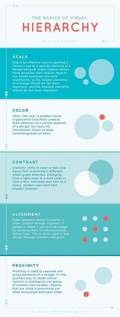 The Basics of Visual Hierarchy (and why it's important for your website!) - Elle & Company. If you like UX, design, or design thinking, check out theuxblog.com