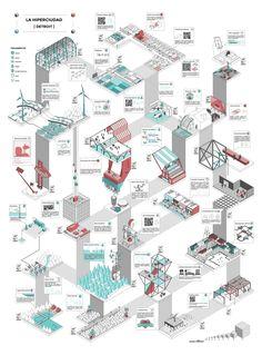 Hypercity, Detroit - Searching for Sugar Land - Jaime Castilla