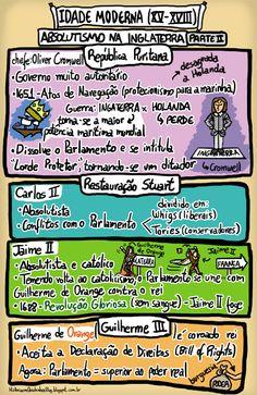 PRAZER PELA HISTÓRIA: QUADRINHOS - REVOLUÇÃO INGLESA - 3º ANO