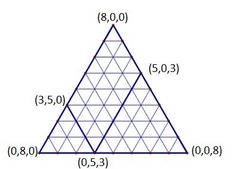 8 by 8 graph with parallelogram lines through all points - Google Search