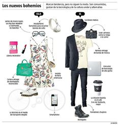 El estilo de vida bohemio y alternativo  Hipsters, la moda de no estar a la moda