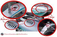 Análisis técnico de toda la parrilla en el GP de Bahrein F1 2015