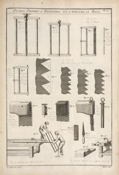 One of hundreds of thousands of free digital items from The New York Public Library. Carpentry And Joinery, Carpentry Tools, Antique Woodworking Tools, Antique Tools, Old Tools, Woodworking Machinery, Vintage Tools, Woodworking Projects, Welding Projects