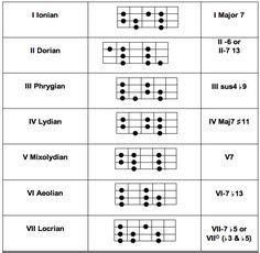 Home | Forums | Reviews | Wiki Go Back TalkBass Forums > Bass Guitar Forums > Bass Guitar Forums > General Instruction [BG] Reloa...