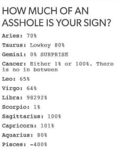 How much of an asshole is your Sign?