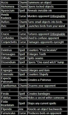 Harry Potter Spells 1