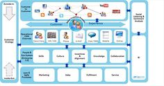 SCRM: una nueva forma de atender a los clientes http://parquesinapsix.com/archives/social-scrm-una-nueva-forma-de-atender-a-los-clientes/