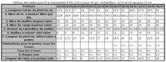 Principe de base pour tricoter des chaussettes | Tricofolk Creative Activities, Periodic Table, Diagram, Base, Knitting, Generators, Dimensions, Software, Boot Socks