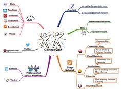 Conectivitiz Online Presence by Conectivitiz, via Flickr