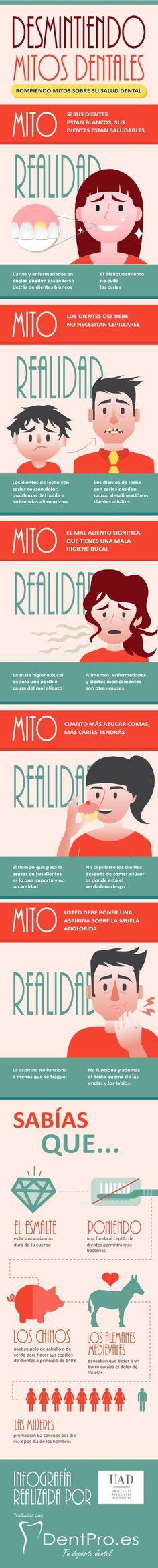 #MitosDentales #dentalinfo #dental #odontologia #dentales
