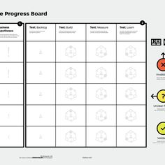 The Business Model and Value Proposition Canvas help you shape your ideas. The Lean Startup process (+ our Test & Learning Card) help you test them and capture insights. Now we invented the Progress Board to help you manage the whole process and track how much progress you are making.