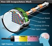 LEDs are Too Cool - This weeks blog offering!
