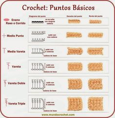 Puntos crochet Needed for translations of stitches from Spanish to English. Crochet Instructions, Crochet Diagram, Crochet Chart, Crochet Basics, Diy Crochet, Crochet Baby, Crochet Cross, Filet Crochet, Cotton Cord