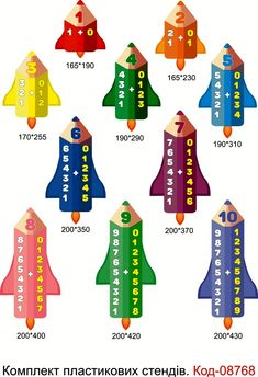 Owl Labels, Numicon, Class Displays, 1st Grade Math, Math For Kids, Cafe Design, School Projects, Math Activities, Maths
