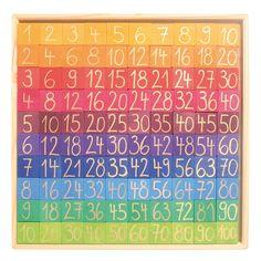 Tabla con fichas de madera para multiplicar y contar - Grimm's