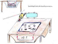 teknolojitasarim.com yapım kuşağı - Google'da Ara