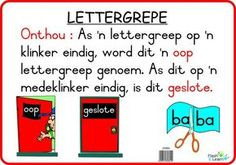 Lettergrepe Available in Afrikaans only Afrikaans Language, School Info, School Ideas, Phonics Song, 2nd Grade Worksheets, Math Groups, Classroom Quotes, Abc For Kids, Life Hacks For School