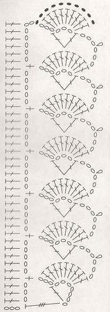 tejidos artesanales en crochet: manta con tiras en zig zag tejida en crochet