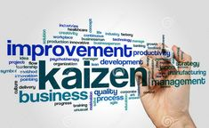 Lean Development, Kaizen, Workplace, Productivity, Leadership, Innovation, Dan, Management, Technology