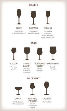 Come scegliere e disporre i bicchieri da vino per una tavola a prova di sommelier