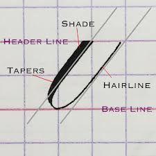 Afbeeldingsresultaat voor copperplate basic