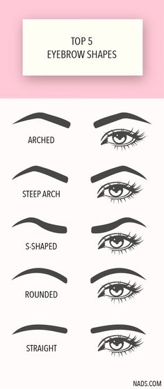 Top 5 Eyebrow Shapes Are your eyebrows arched or rounded Find your shape or try them all with Nads Facial Wand Eyebrow Shaper easy noheat eyebrow waxing right at home Natural Facial Hair Removal, Makeup Tips, Beauty Makeup, Makeup Ideas, Flawless Makeup, Gorgeous Makeup, Makeup Geek, Arched Eyebrows, Eye Brows