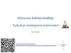 Klassisia kehitysmalleja - Strategiasta toiminnaksi - Petri Hakanen  Olenko leka, kiila vai halkeava tukki?! - Murros - Haluan ymmärtää klassisen ymmärtääkseni murroksen!